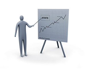 Our Website Analytics Consulting Service will put things in perspective